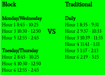 A comparison between the block and traditional schedule.